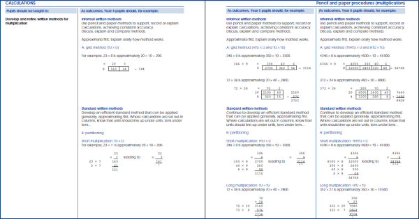 Extract from the NNS exemplification pages on Written Calculations