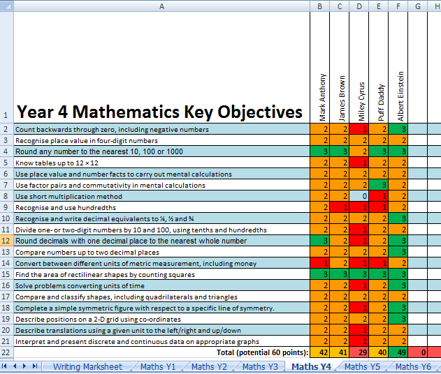 Key Objectives Assessment Grids | Ramblings of a Teacher