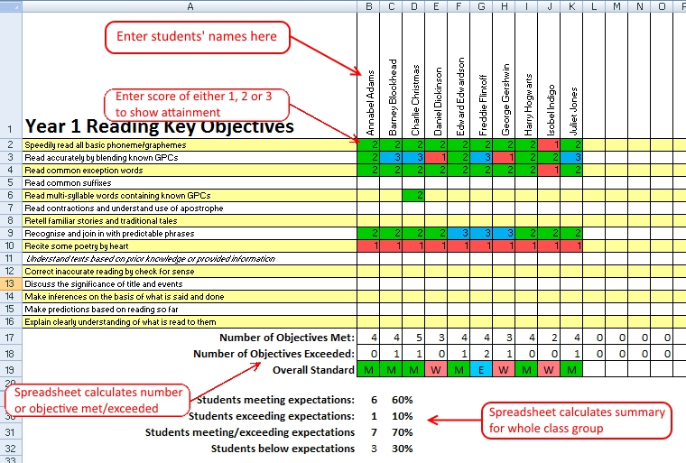 Tracking grids for key objectives ramblings of a teacher for Tracking sheet template for teachers