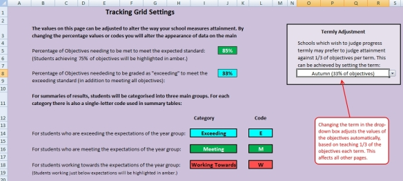 Tracking Grids for Key Objectives | Ramblings of a Teacher