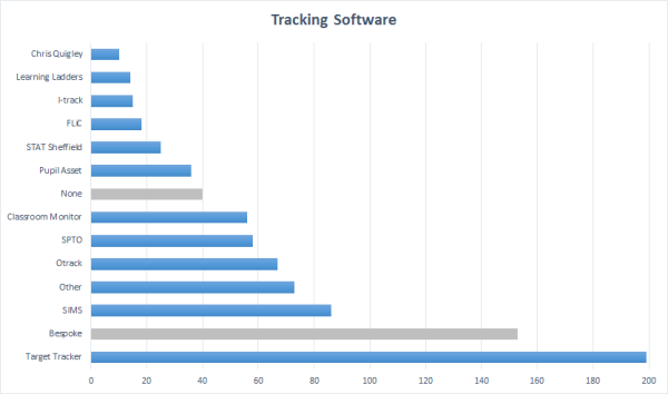 trackingsoftware