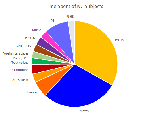 nctime.png